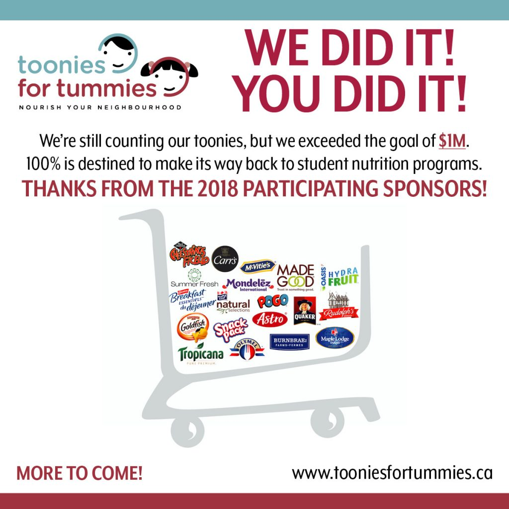 Grocery Foundation Launches 19th annual Toonies for Tummies in Ontario